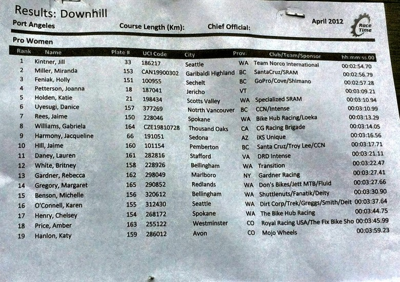 2012 Port Angeles MTB Grand Prix Downhill Results, Stevie Smith and Jill Kintner Win