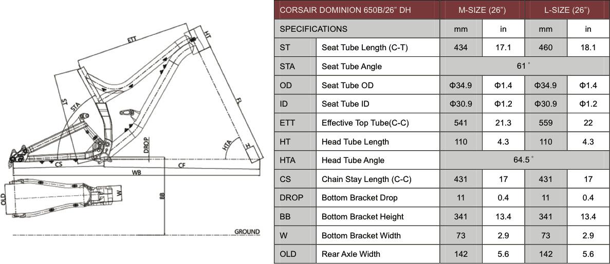 Dorable Kona Frame Size Guide Sketch - Custom Picture Frame Ideas ...