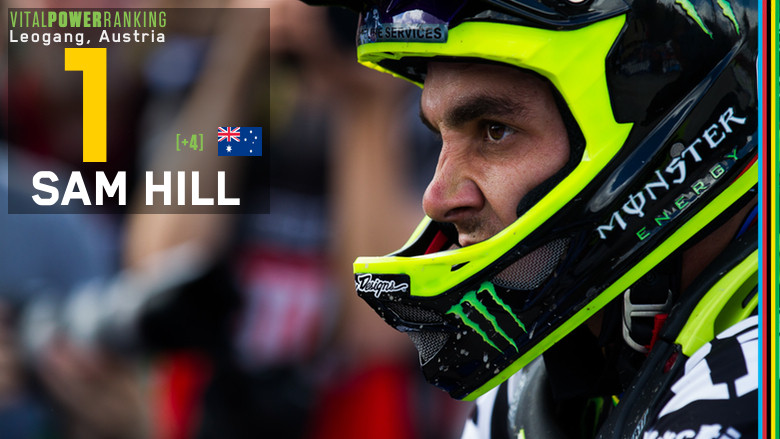 Vital Power Rankings - Leogang, Austria World Cup - The 15 Fastest Racers Going In