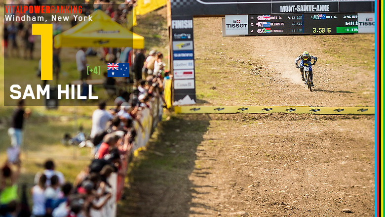 Vital Power Rankings, Windham World Cup - The 15 Fastest Going In