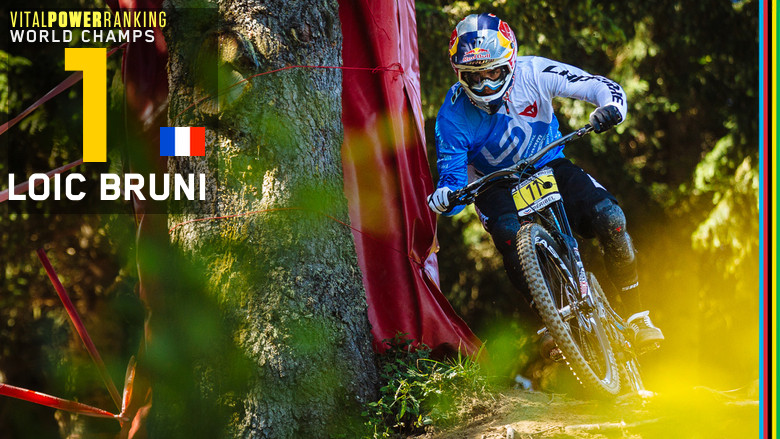 Vital Power Rankings, 2014 Downhill World Championships - The 15 Fastest Going In