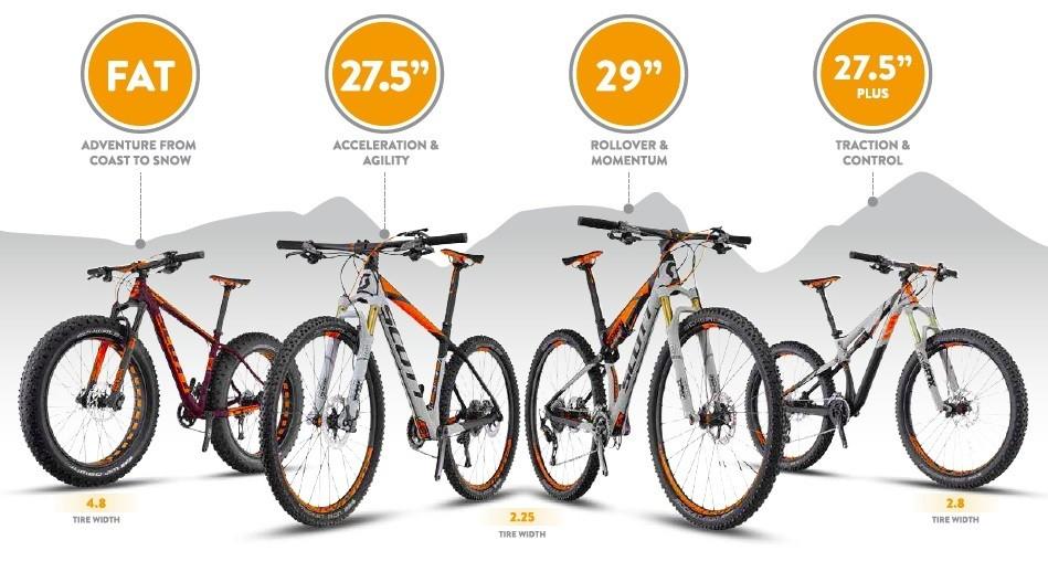 Fat Bike Tire Diameter Bicycle Model Ideas