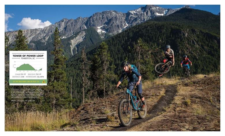 Riders: Hailey Elise, Ollie Jones, Andrew Baker | Photo: Blake Jorgenson