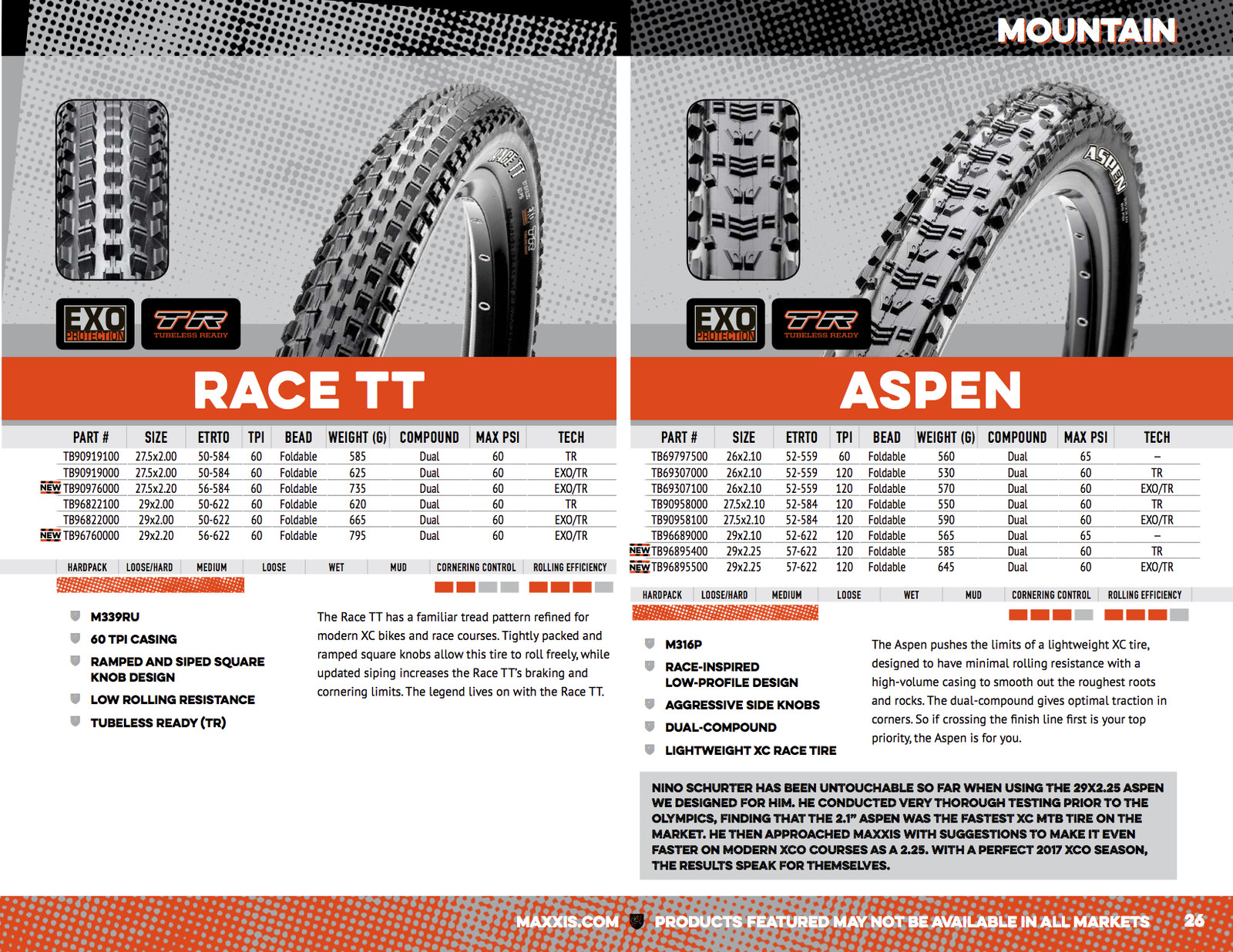 Tire Ratings Guide >> The Complete Guide to Maxxis Mountain Bike Tires