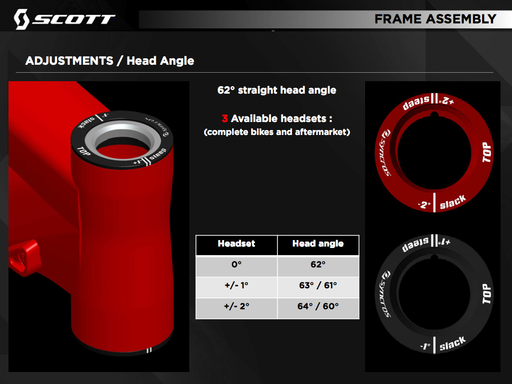 2013 Scott Gambler 10 - Head Angle Adjustments - First Look: 2013 Scott Gambler 10 - Ready For Production - Mountain Biking Pictures - Vital MTB