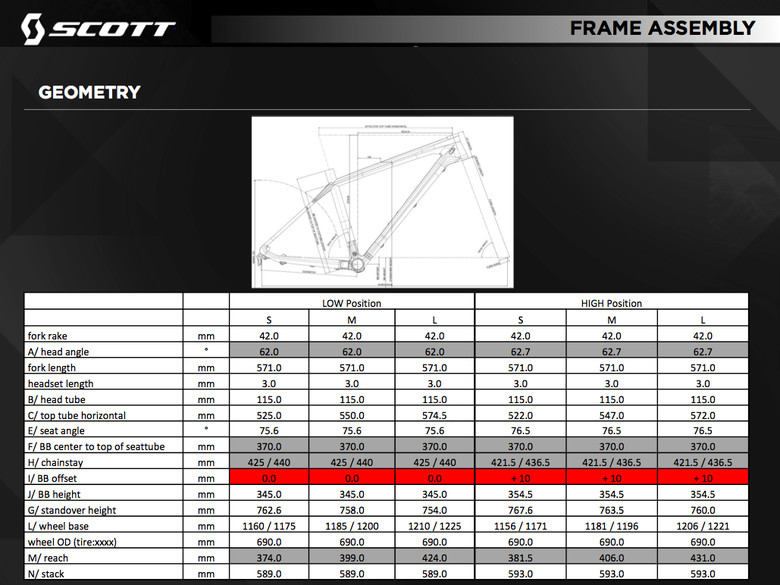 2013 Scott Gambler 10 - Geometry - First Look: 2013 Scott Gambler 10 - Ready For Production - Mountain Biking Pictures - Vital MTB