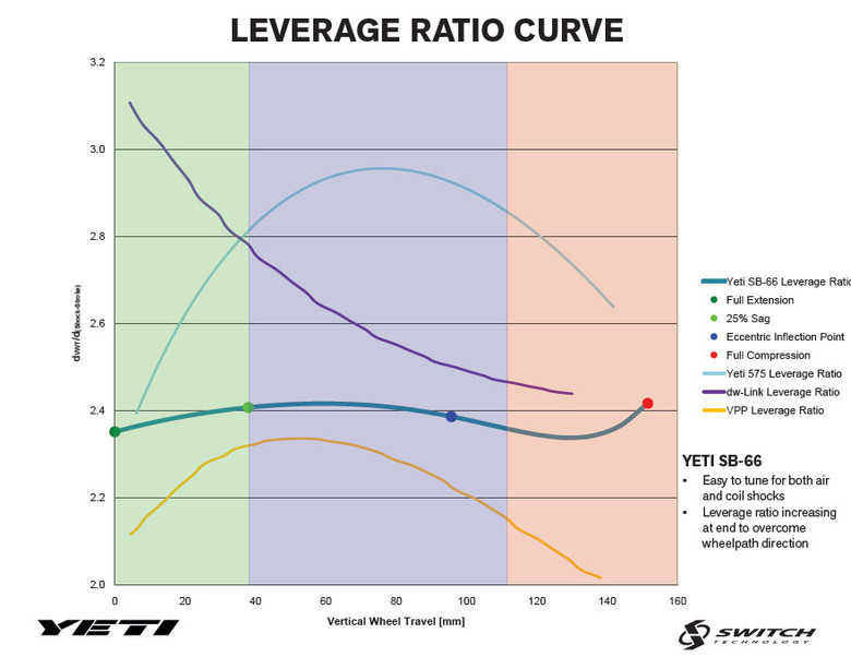 leverage analysis Leverage analysislearning objectives 1) meaning of leverage and its relevance  in corporate finance 2) types of leverages 3) computation of differ.