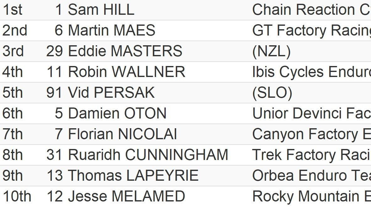 RESULTS: Sam Hill and Cecile Ravanel Lead EWS Petzen/Jamnica After Day 1 (Audio Interviews Included)