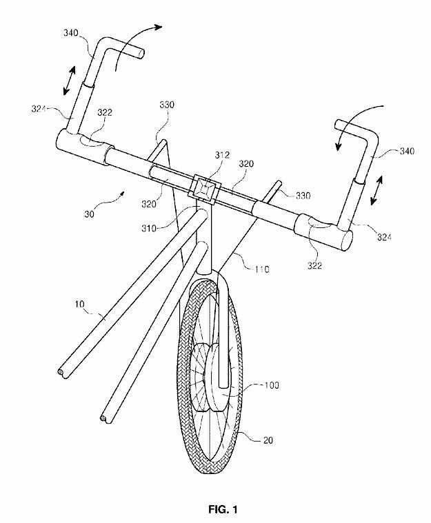 The Patent Thread