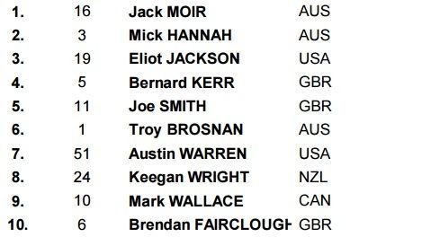 RESULTS: Jack Moir and Tracey Hannah Win Crankworx Rotorua DH
