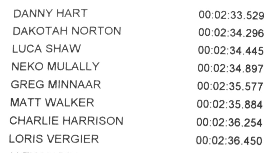 RESULTS: Danny Hart, Caroline Washam Win Pro GRT Windrock