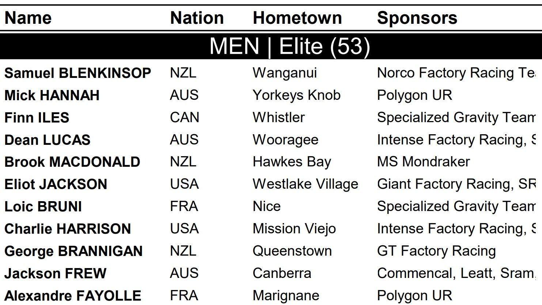 RESULTS: Sam Blenkinsop and Tahnee Seagrave Win Rotorua DH
