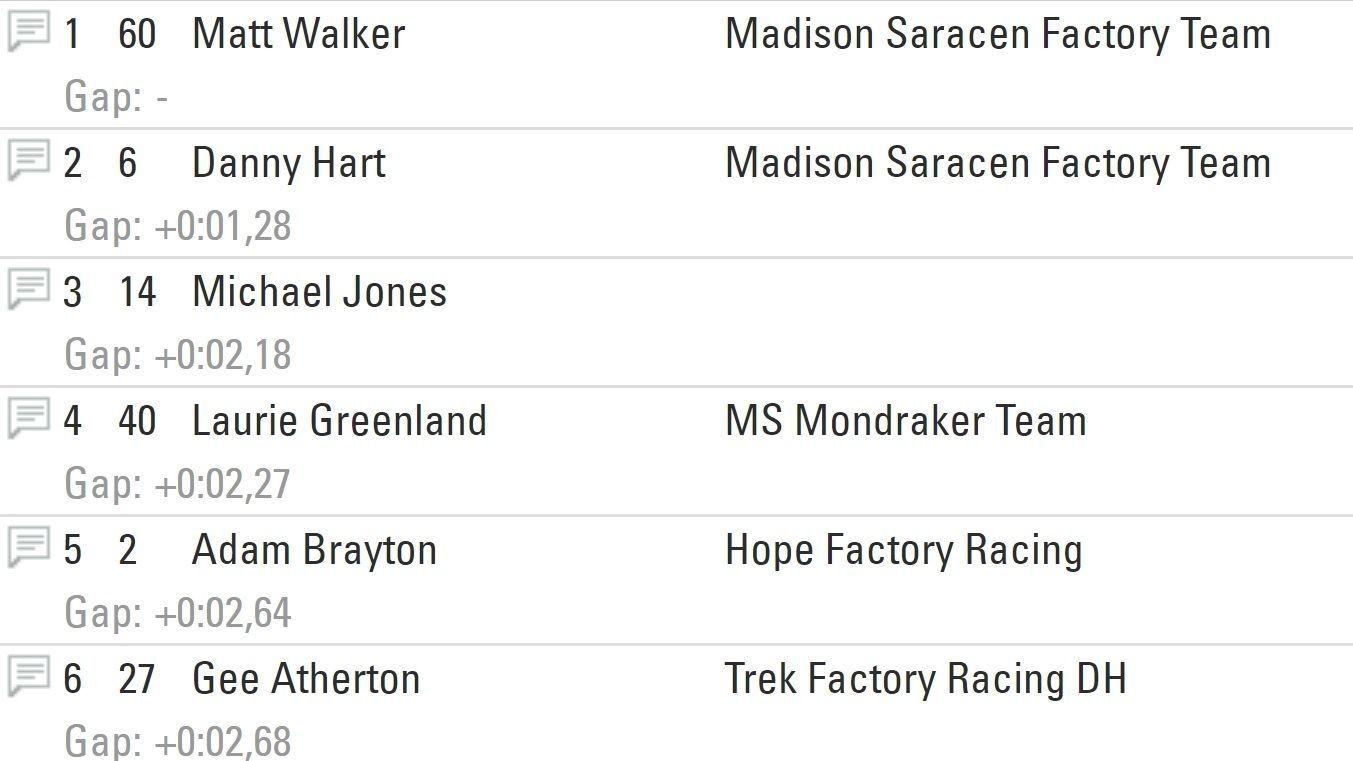 RESULTS: Matt Walker and Rachel Atherton Win NDS #1 Cwmcarn