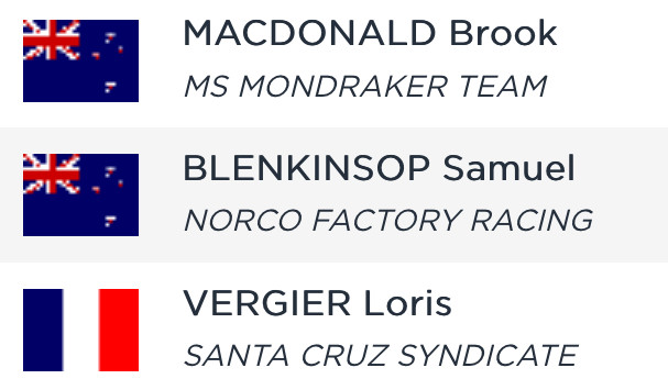 RESULTS: Timed Training from Losinj, Croatia, World Cup DH