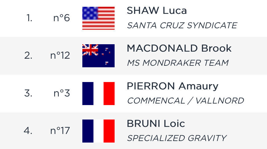 RESULTS: Qualifying from Leogang World Cup Downhill