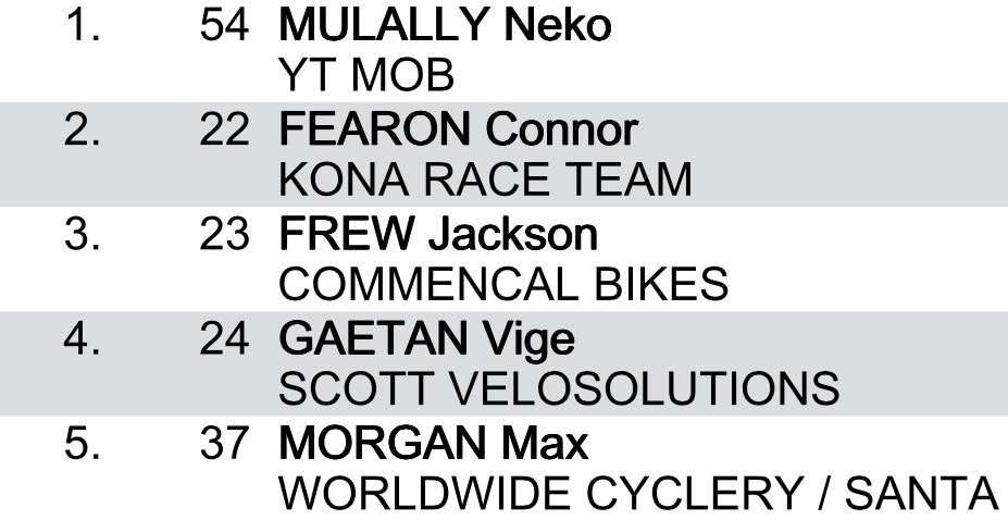 RESULTS: Qualifying from the 2018 U.S. Open of Mountain Biking