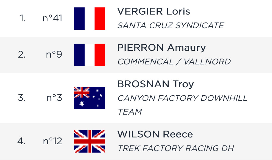 RESULTS - Loris Vergier and Tracey Hannah Fastest in Qualifying at Fort William