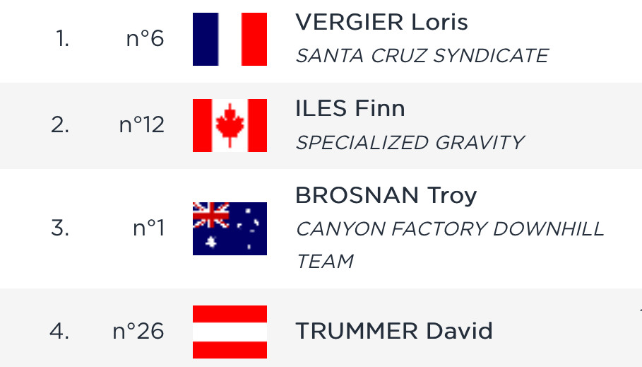 RESULTS - Timed Training, Andorra World Cup Downhill