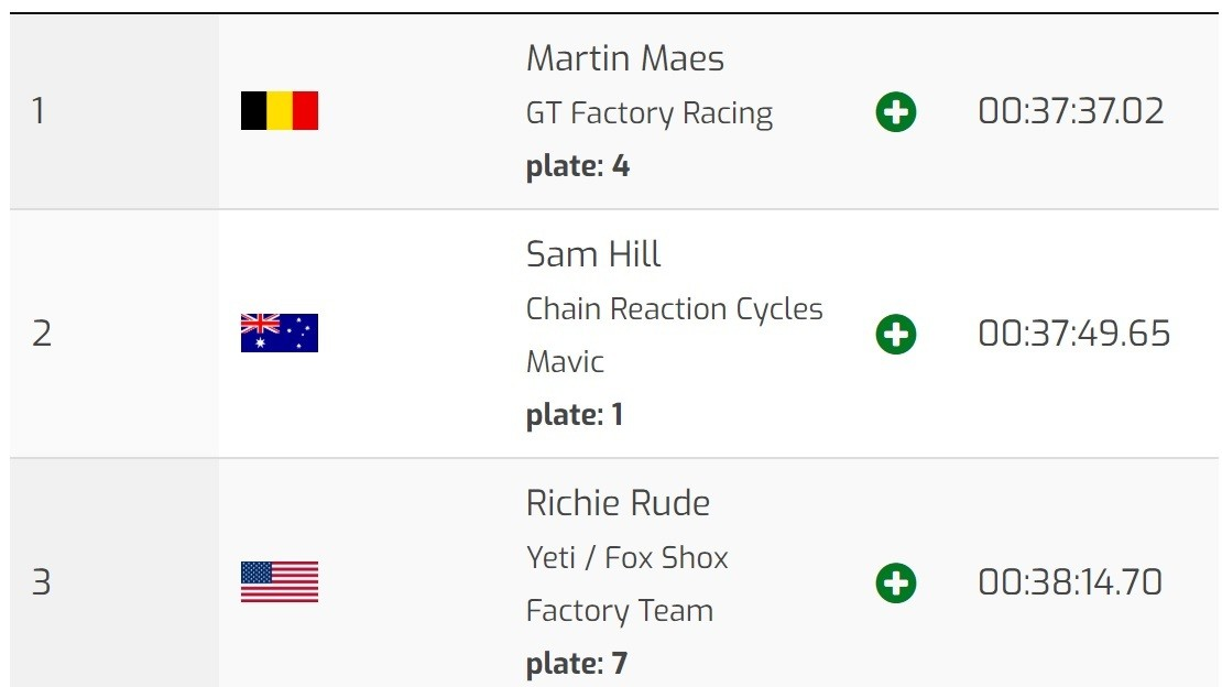 FINAL RESULTS: Martin Maes and Isabeau Courdurier Win EWS Zermatt, Sam Hill Crowned Series Champion