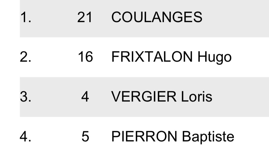 RESULTS - French Cup Downhill #2, Les 2 Alpes