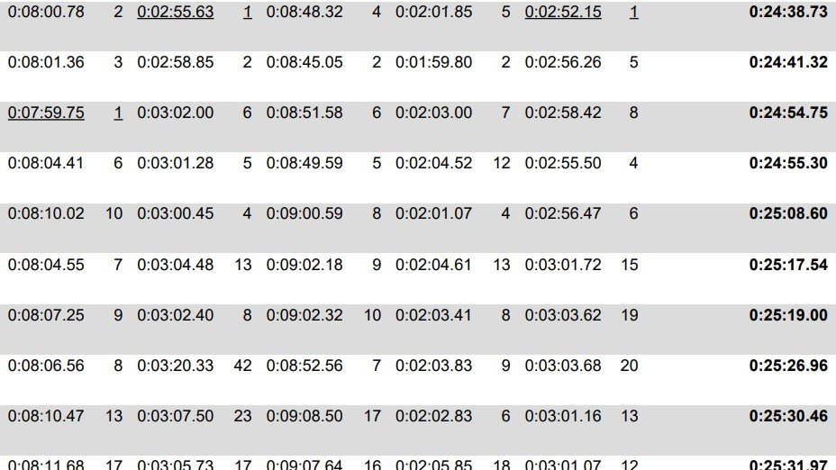 RESULTS - Jack Moir and Isabeau Courdurier Win EWS Loudenvielle #2