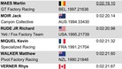 RESULTS - Martin Maes and Isabeau Courdurier Win EWS Pro Stage in Finale