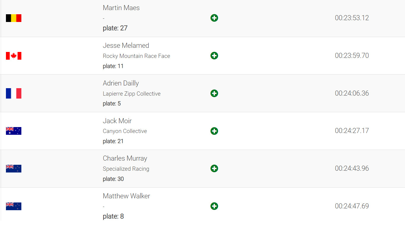 RESULTS - Martin Maes and Bex Baraona Win EWS Tweed Valley
