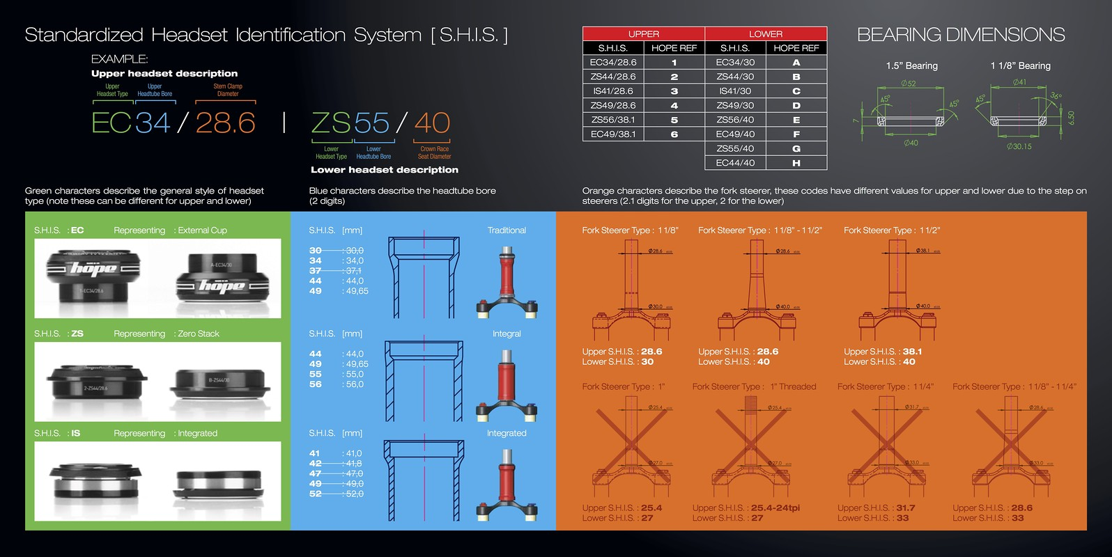 1.5 Integral Hope Technology Pick n Mix Bike Headset Bottom Cup ZS56//40 Orange