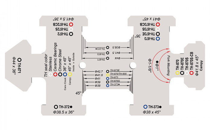 FSA Headset Guide Tool