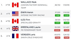 RESULTS: Mark Wallace and Tracey Hannah Qualify Fastest as the Weather Wreaks Havoc in Maribor