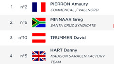 RESULTS 🏁 2019 Val di Sole World Cup DH Timed Training - <i>Updated with Racer Interviews</i>
