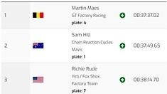 FINAL RESULTS: Maes and Courdurier Win EWS Zermatt, Sam Hill Crowned Series Champion