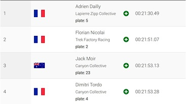 RESULTS - Adrien Dailly and Melanie Pugin Win EWS Pietra Ligure