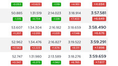 RESULTS - World Cup DH Leogang Timed Runs