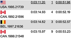 RESULTS - Richie Rude and Melanie Pugin Win EWS Crans-Montana Pro Stage