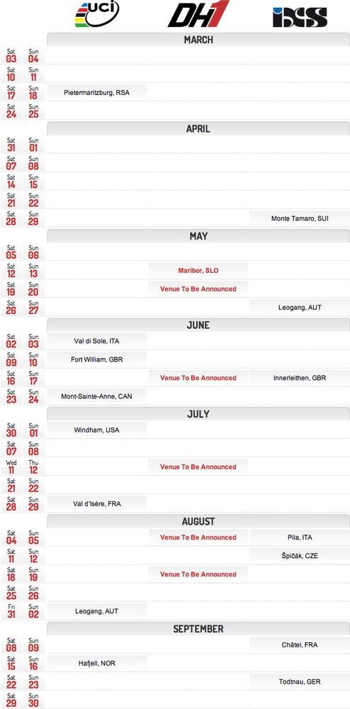 2012 DH1 Schedule