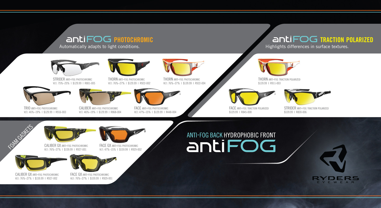c765a3188b First Look  Ryders Eyewear antiFOG Collection - Mountain Bikes ...