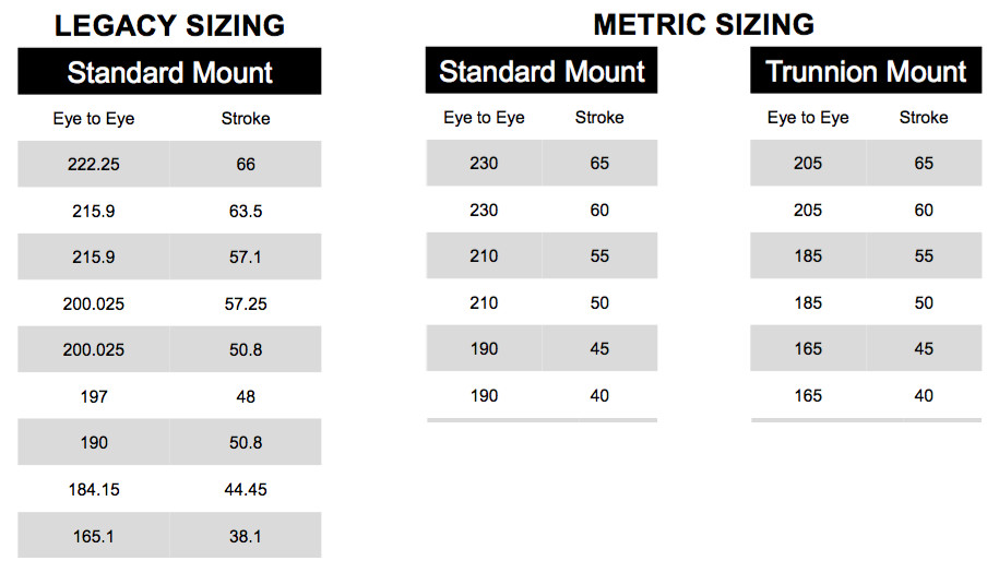 The Ultimate Guide to 'Metric' Shock Sizing and the RockShox Super
