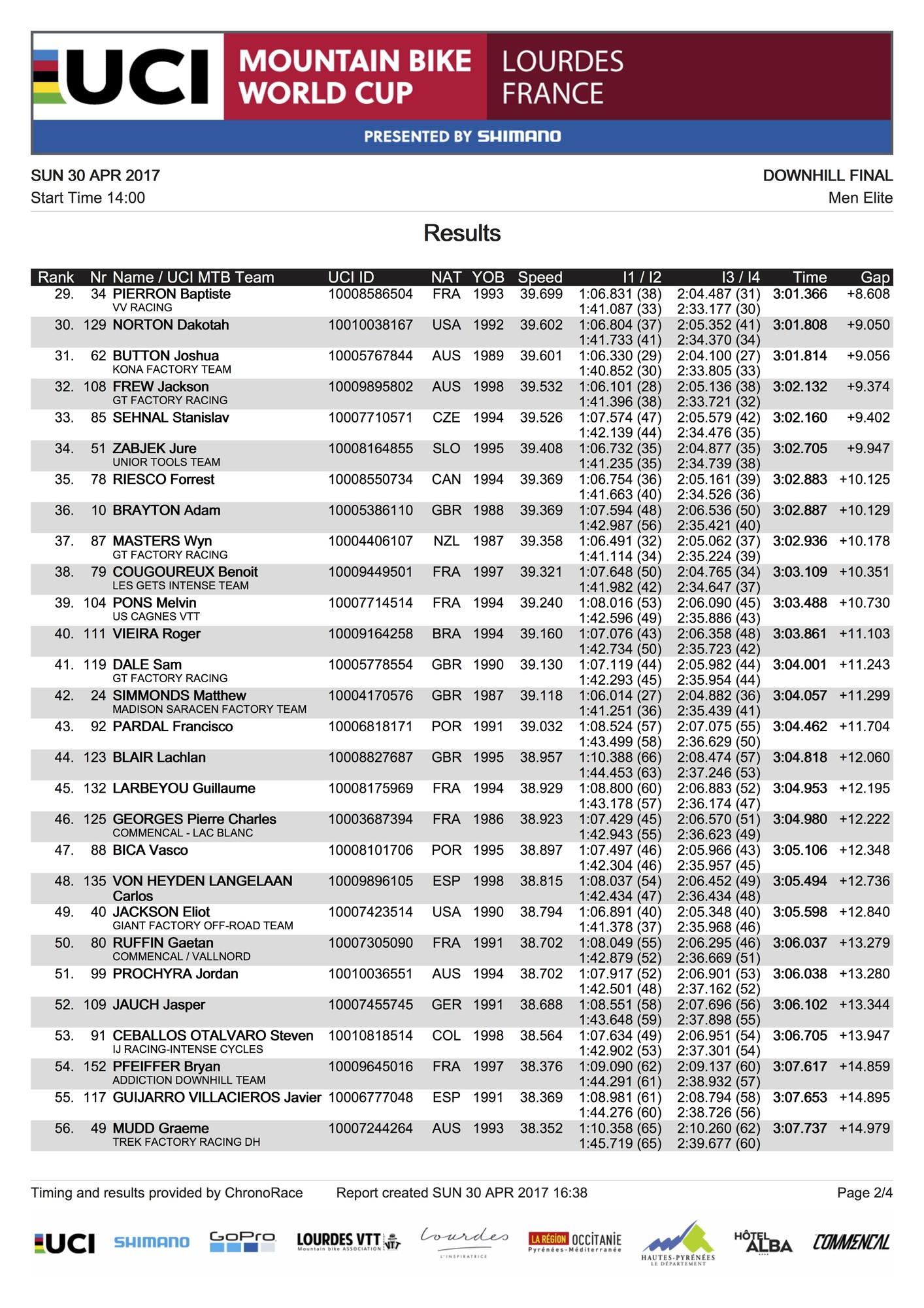 071116c3270 FINAL RESULTS  2017 Lourdes World Cup Downhill - Mountain Bikes News ...