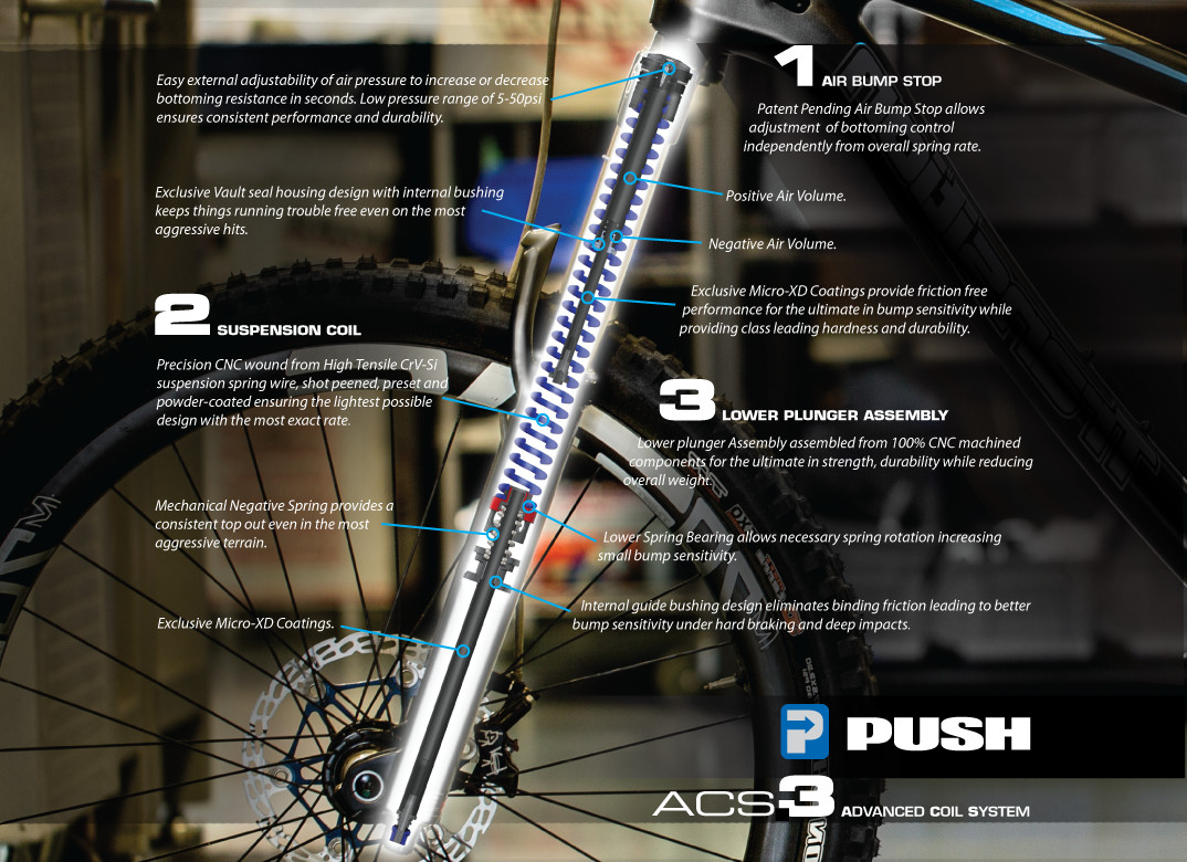 Convert Your FOX 36 Fork to a Coil Spring with the PUSH