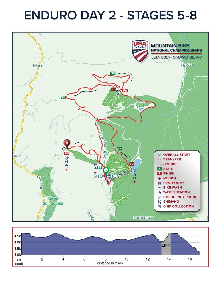 Map of National Champs Enduro Stages 5-8