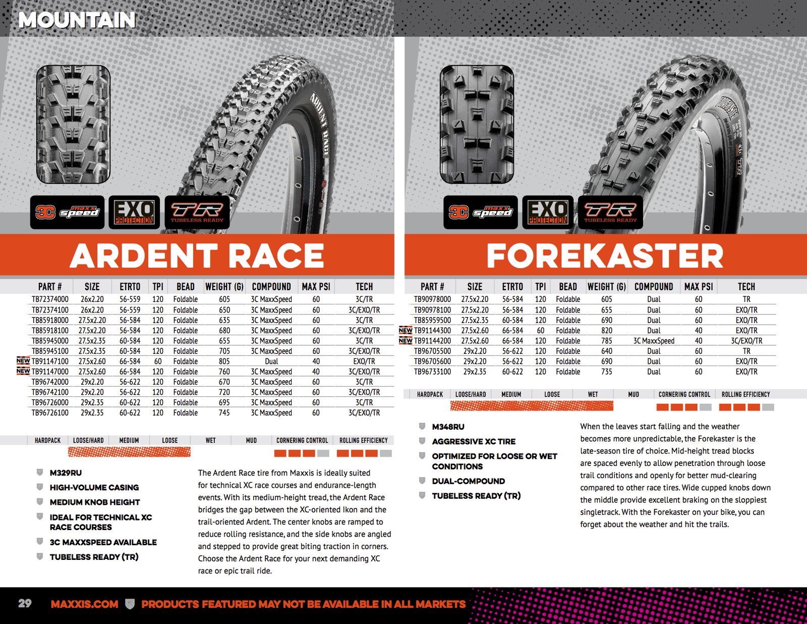 The plete Guide to Maxxis Mountain Bike Tires Mountain Bikes