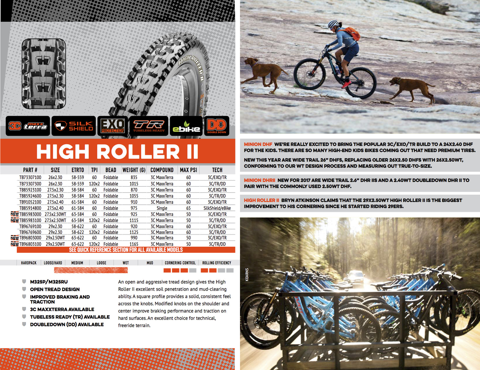 85fc7da43d4 The Complete Guide to Maxxis Mountain Bike Tires - Mountain Bikes ...