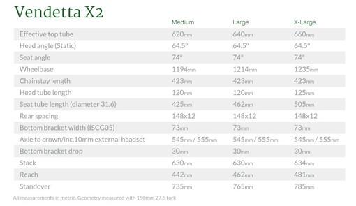 Vendetta X2 Geometry Chart